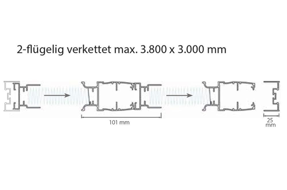 m&s Plissee 45 - 2-flügelig verkettet max. 3.800 x 3.000 mm
