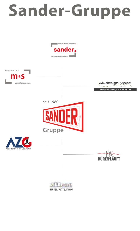 Sander Gruppe Büren